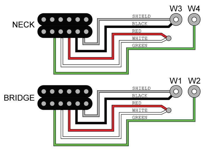 JTV Pickup Wiring Diagrams - JTV / Shuriken / Variax Standard