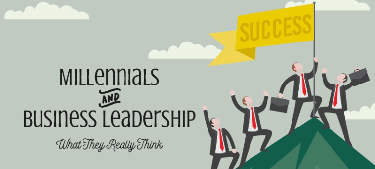 Millennials and Business Leadership
