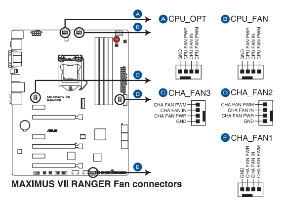 4 Pin Pwm Fan Wiring Diagram - Auto Electrical Wiring Diagram  Pin Pwm Fan Circuit Diagram on pwm fan speed control circuit, pwm circuit efficient, pwm led dimmer circuit 12v, pwm motor circuit, pwm generator circuit, pwm circuit gauge, pwm led driver circuit, pwm block diagram, pwm circuit with reverse, pwm heater circuit, pwm with 555, frequency relay schematic diagram, pwm chip diagram, motor control diagram,