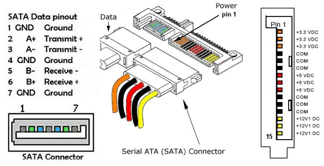 sata wiring diagram for twin hard drives
