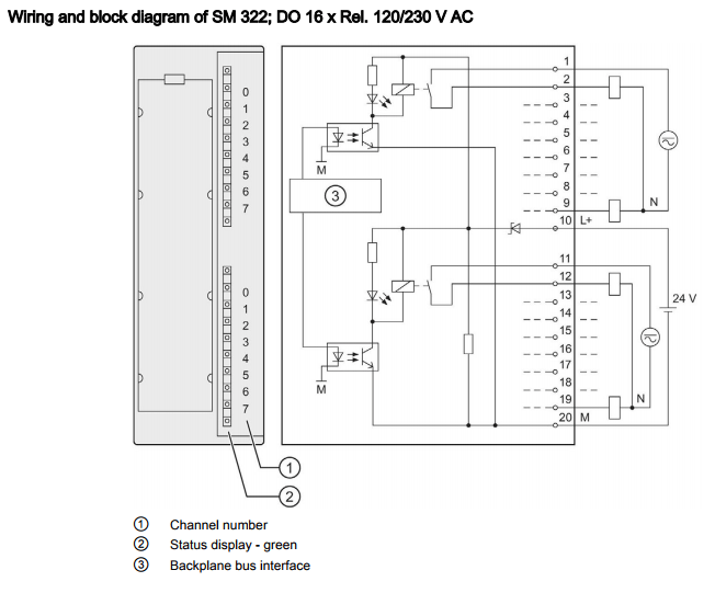 asus x299 block diagram