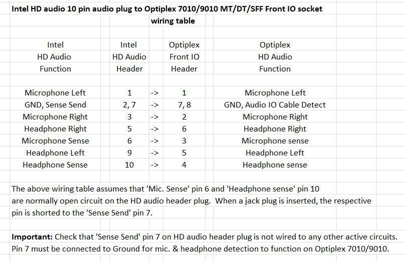 Optiplex 7010/9010 Front I/O panel pinout - Case Modding and Other