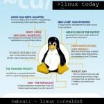 Infografía:La historia de linux