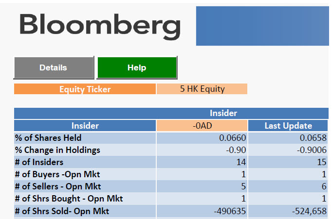 Ten reasons to Use Bloomberg Templates for Company Analysis - analysis templates