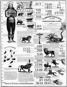 463Px-Millerite 1843 Chart 2
