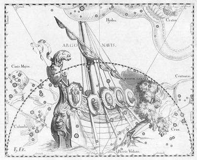 Argo-Hevelius