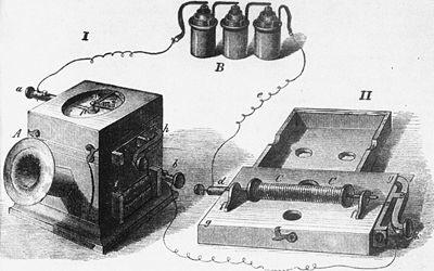 400Px-Johann Philipp Reis Telephone.Jpg
