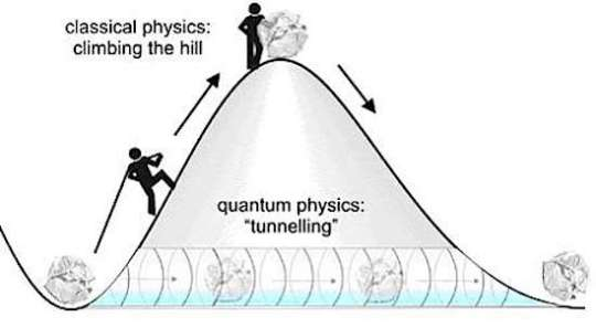 quantum-tunneling-speed-of-light-broken.jpg