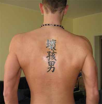 Chinese Symbol Tattoos for Men