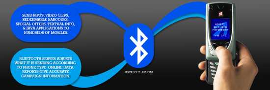 Bluetooth-1