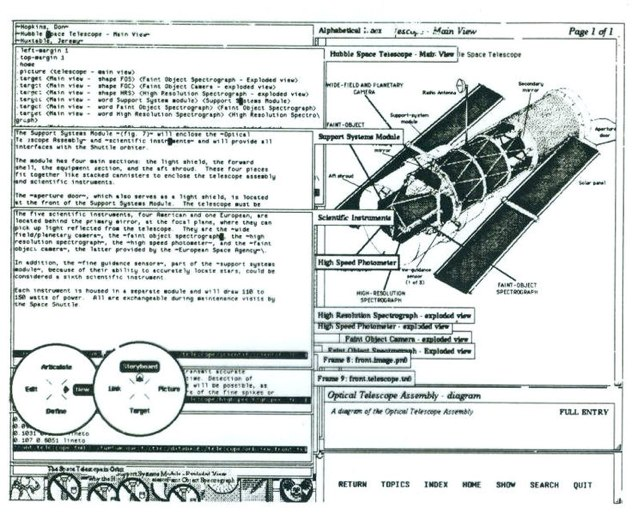 736Px-Hypertiesauthoring