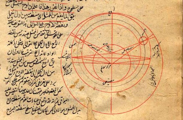 Κοσμολογικά Δόγματα Ισλάμ - Άγνωστη Γη