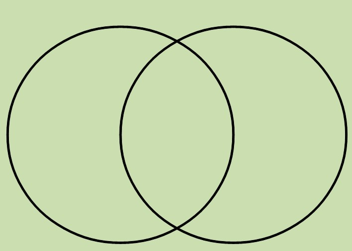 how to write in middle of venn diagram word