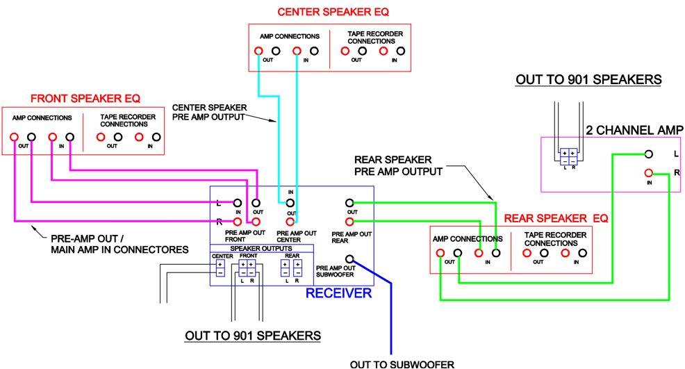 wiring diagrams bose 901 series iv wiring diagram  Lspeaker Wiring Diagram Bose 901 Series #3