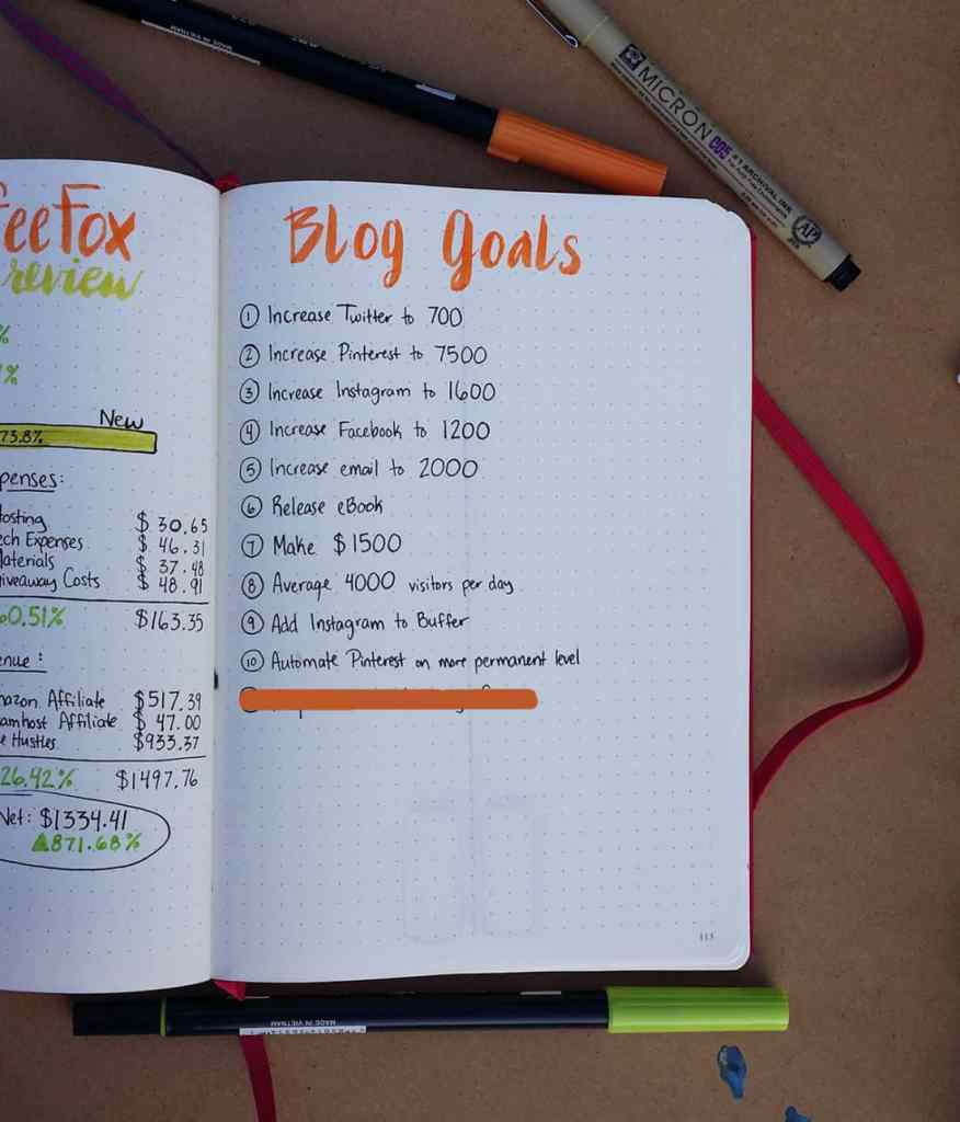 The monthly planner is a workhorse in the bullet journal, where it helps keep me on my big picture goals. Check out my August monthly planner to see what I've changed, what I'm working on, and what is consistently helping me create my better life.