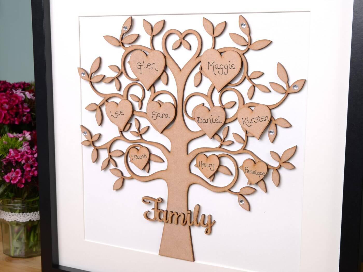 Fullsize Of Family Tree Picture Frame