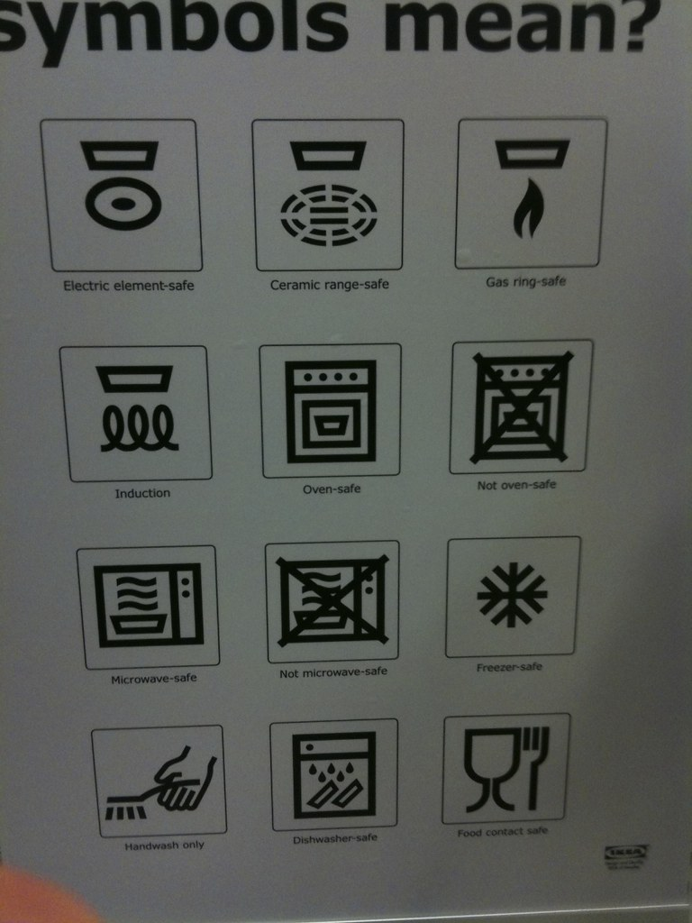 Symbole Induction Ikea Kitchenware Symbols I Ve Been Looking Everywhere For Flickr