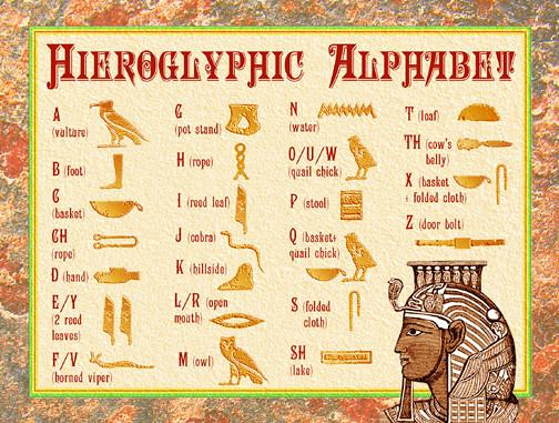 Egyptian Hieroglyphic Alphabet Chart Postcard The secret t\u2026 Flickr