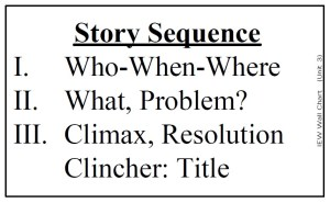IEW Story Sequence Chart