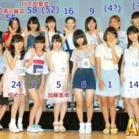 NGT48に逸材現る!! 「やっぱり50番だよな。どう思う?」