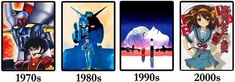 2010年代最高のアニメって何だと思う?進撃とかラブライブ?