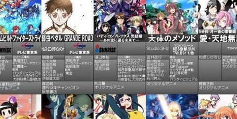 2014 秋アニメ
