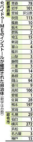 バイドゥIME使用29府県市、PC1千台超、25日間で1億4000万文字分無断データ送信