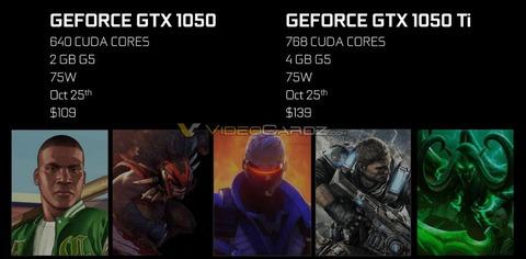 GTX 1050 TiとGTX 1050の価格がリーク 10月25日に発売か