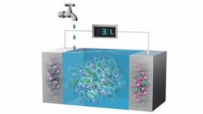 東大、「水」ベースのリチウムイオン伝導性液体を発見