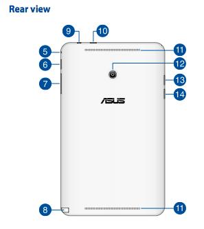 ASUSの8インチWindows 8.1タブレット VivoTab Note 8 マニュアル流出、ペン入力対応