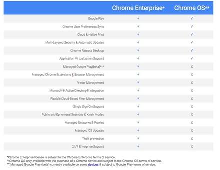 米Googleが企業向け「Chrome OS」、Windows PCからの移行促す