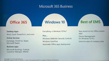 Office 365にWindows 10を組み合わせた「Microsoft 365」、ターゲットは中小企業 月額課金制のWindowsライセンス