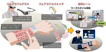 NEC、自分の腕に仮想キーボードを出現させる「ARmKeypad(アームキーパッド)」を開発