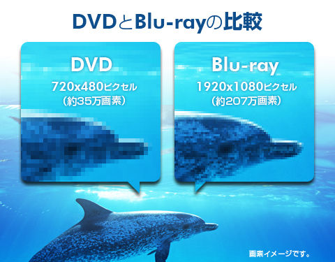 Blu-rayとDVD、結局何が違うの?