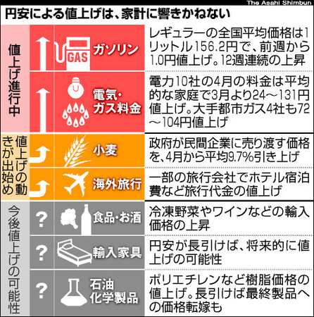 20130228-00000002-asahi-000-3-view