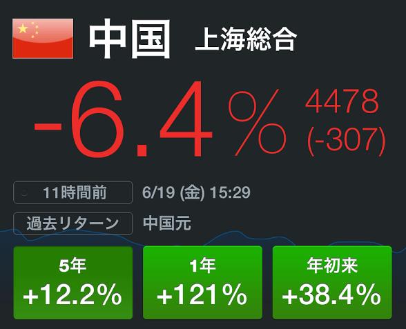 中国株バブルついに崩壊か!?