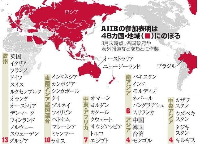 アジアインフラ投資銀行の参加国