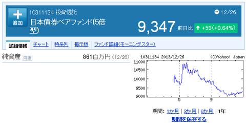 日本債券ベア五倍
