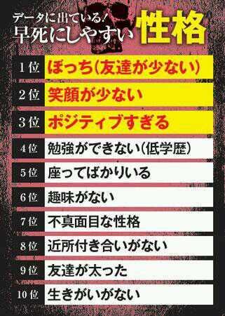 【緊急速報】 「早死にしやすい性格Top10」 ほぼ全部当てはまってワロタwwwwwwwwwwwww