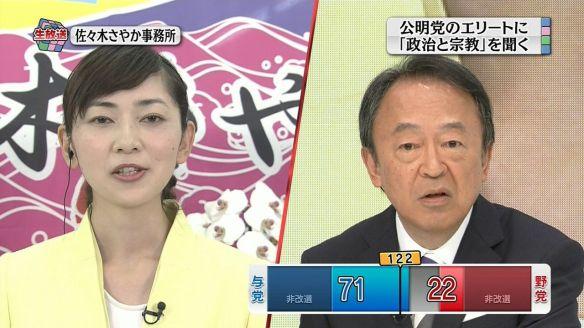 池上彰が暴言「公明党と創価学会は政教分離違反。信者が投票で功徳を積むと言ってる