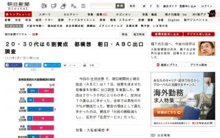 年代別では20代、30代、40代、50代、60代が賛成多数 70歳以上は反対が61% 朝日新聞出口調査