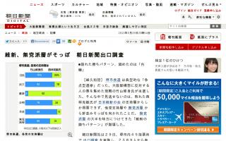 堺市長選、維新は無党派層がそっぽで「維新の勝ちパターン」が崩壊…朝日新聞出口調査