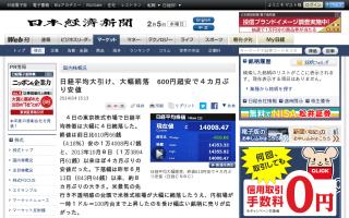 東京株、下げ幅600円超える 1万4000円割れ寸前、4カ月ぶり安値 終値 1万4008円47銭