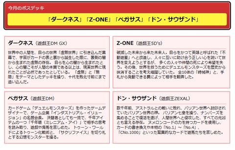 【遊戯王OCG】次のボスデュエルから「ダークネス」と「Z-ONE」も参戦決定!
