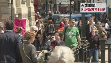 英世論調査でEU残留派が増加…議員殺害事件影響か