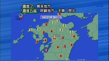 【速報】熊本地方で震度7の地震