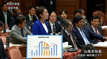 民進党・山尾志桜里、グラフ印象操作に批判殺到して絶賛炎上中