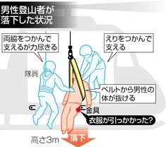 【社会】富士山救助ミス、静岡市が消防ヘリの高度上限を3200メートルに設定 → 逆ギレ裁判を起こした共産党遺族に批判殺到