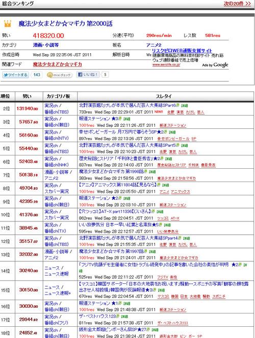 bdcam 2011-09-28 22-38-15-413