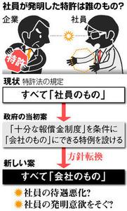 朝日新聞「社員が仕事で発明した特許は、無条件で会社のものになる」 → またも捏造だったと判明